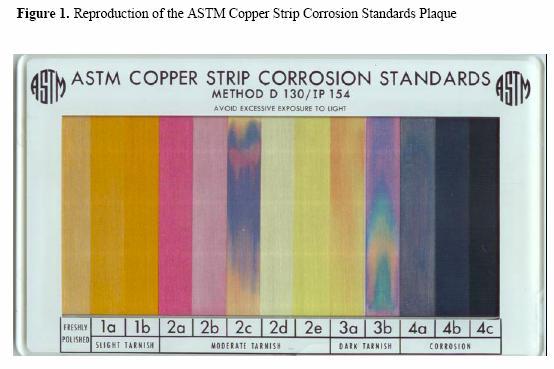 Copper Strip corrosion in Propane Product in C3